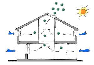 entorno seguro edificios